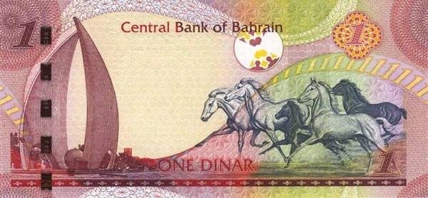 Image result for Bahrain: BHD
