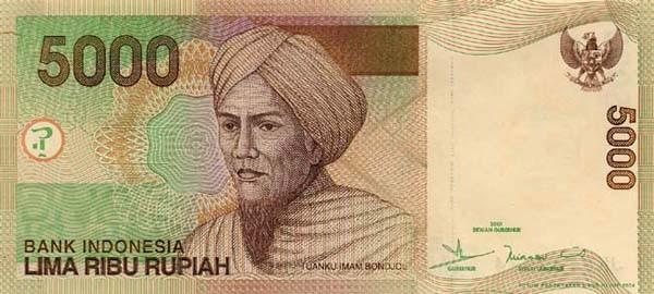 Idr Indonesian Rupiahs